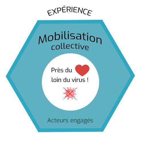 Mobilisation collective