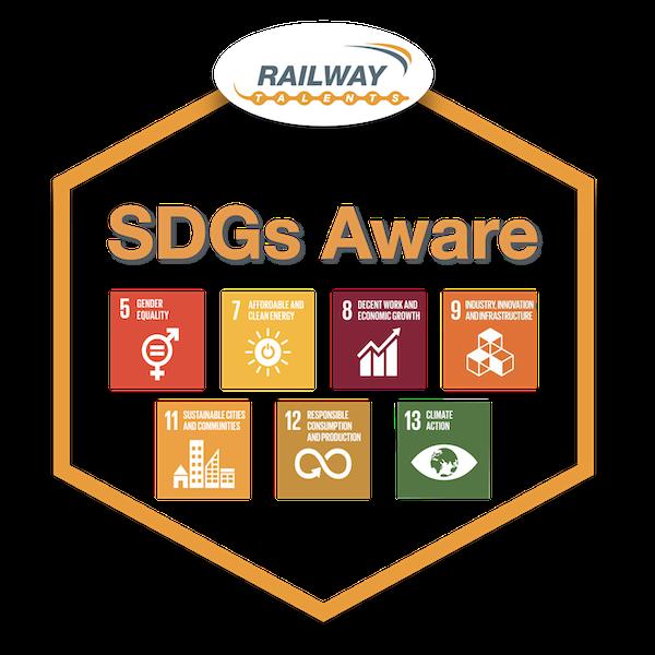SDGs Aware